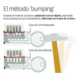 Anti-Bumping